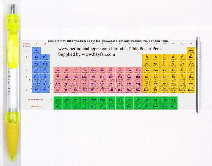 periodic table flag pens