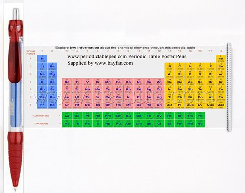 periodic table pull out pens